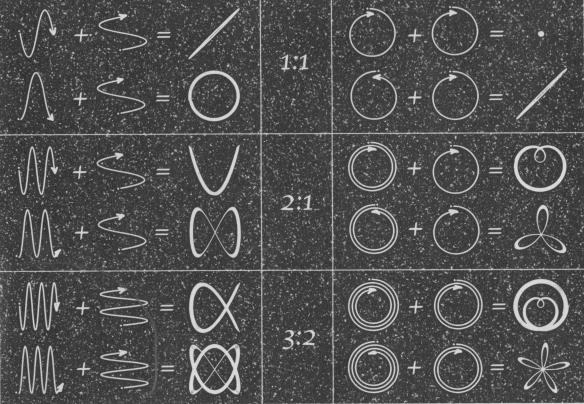 harmonograph-b